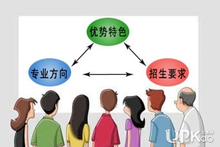 2019浙江高考志愿填报80个怎么填报比较好