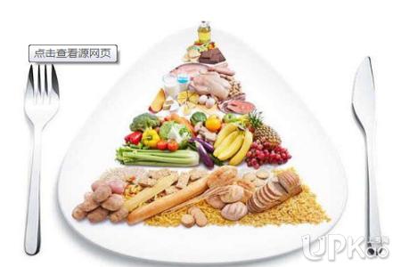 2018高考英语作文预测范文:关于饮食习惯与健康