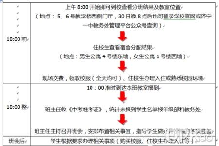 济宁一中2019年高一新生入学报到时间及流程