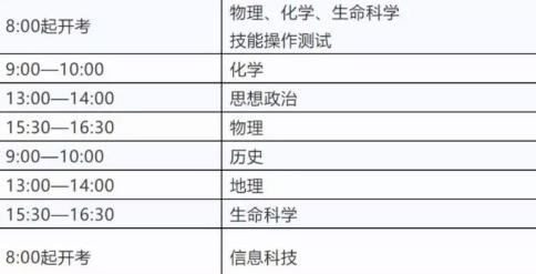 2020年上海高中7月合格考時間