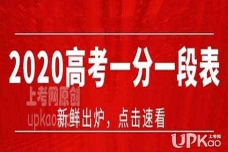 2020年内蒙古高考理科一分一段表(官方)