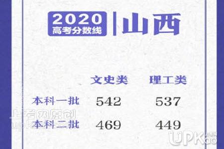 山西省2020年高考文理科分数线比去年高吗